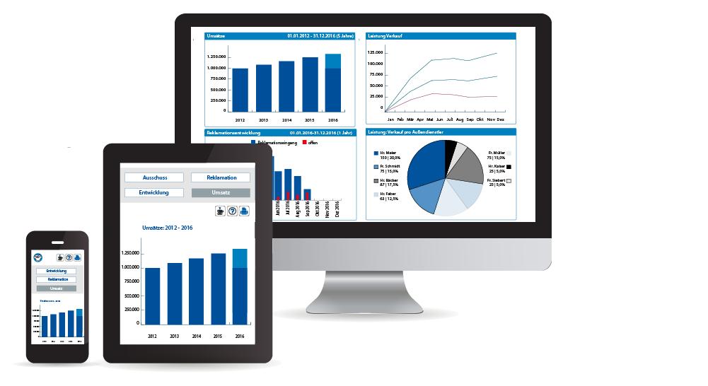 sx.analytics Business Intelligence - Sichere Entscheidungen treffen.