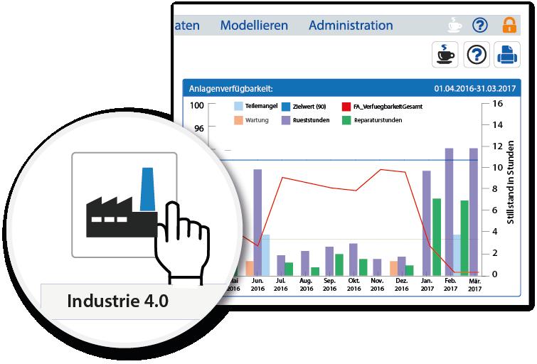 scoreworx software und Industrie 4.0