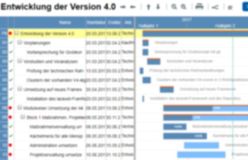 »sx.project« Projektmanagement