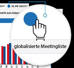Optimierung der Meetinglisten
