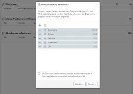 Neue Funktionen: Notizen auf Startseite individuell einstellen